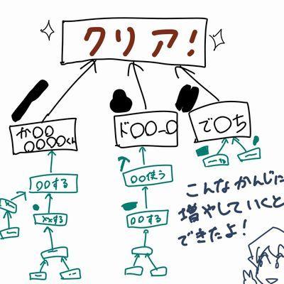 閃光絵巻(ブログ)~Flashアニメ・ゲーム製作記